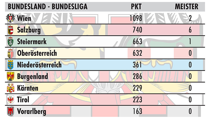 Tabellen_final-3