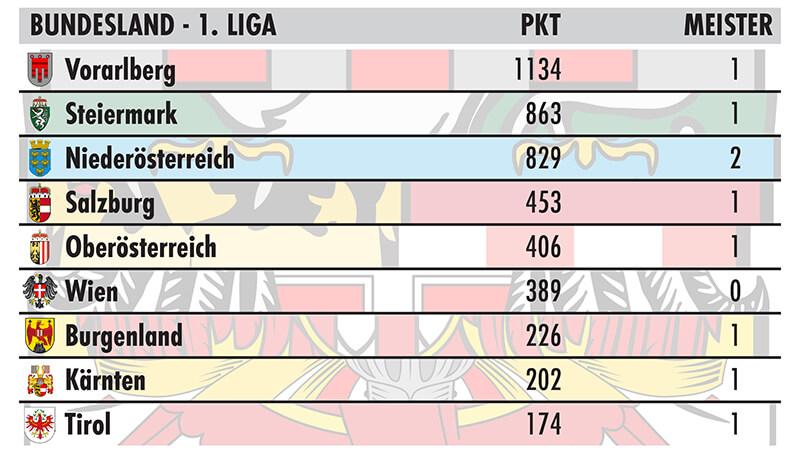 Tabellen_final-4