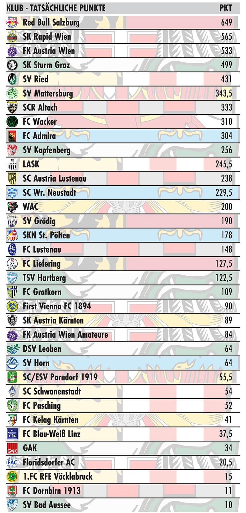 Tabellen_final-5