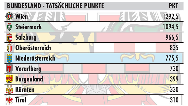 Tabellen_final-6