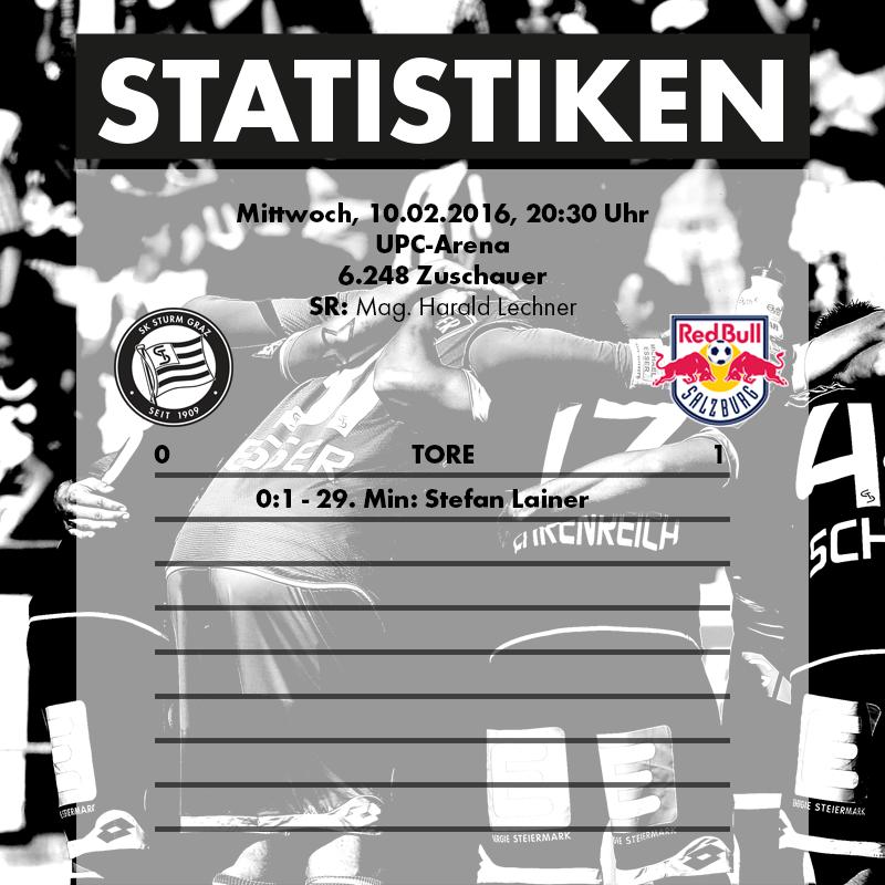 BL_Statistiken_RBS-Cup