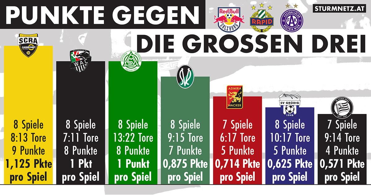 Pkt_gegen_die_grossen_3