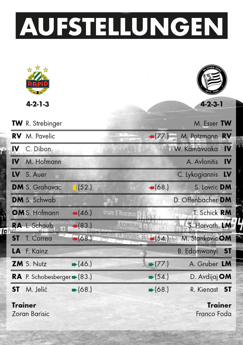 2016-04-24_SK Rapid Wien - SK Sturm Graz - Aufstellungen