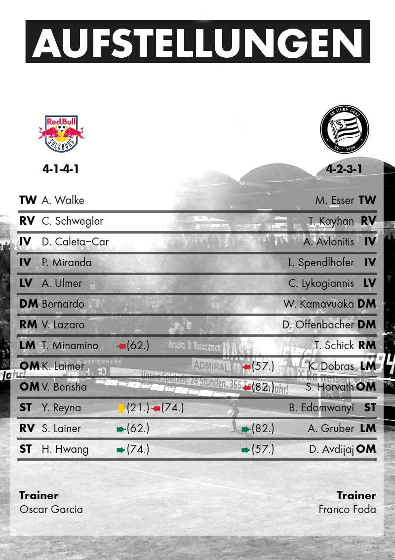 2016-05-07_FC Red Bull Salzburg - SK Sturm Graz - Aufstellungen