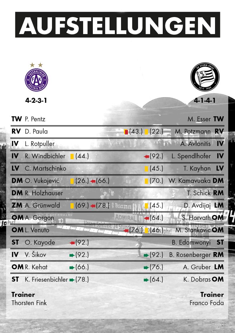 2016-05-15_FK Austria Wien - SK Sturm Graz - Aufstellungen
