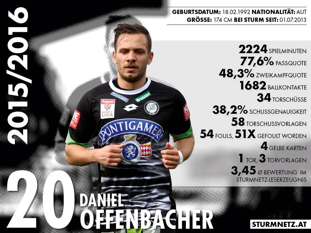 Offenbacher