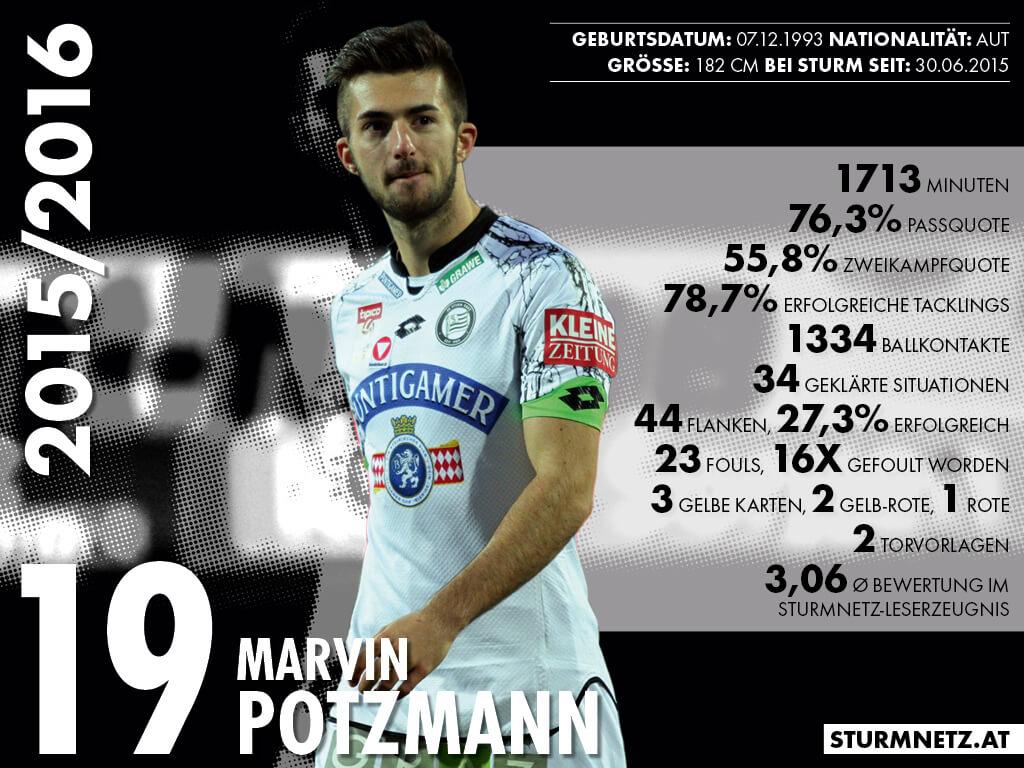 Potzmann