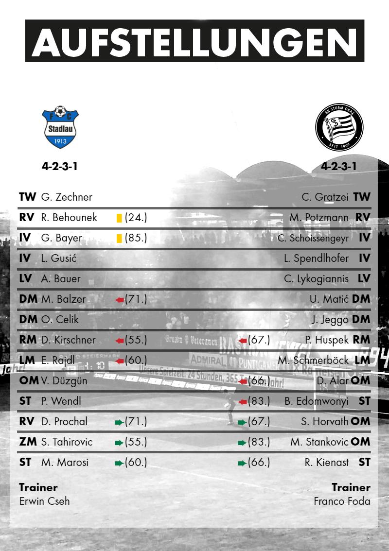 2016-07-15_FC Stadlau - SK Sturm Graz - Aufstellungen