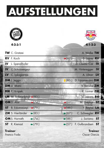 2016-07-23_SK Sturm Graz - FC Red Bull Salzburg - Aufstellungen