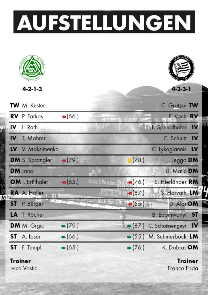 2016-08-06_SV Mattersburg - SK Sturm Graz - Aufstellungen