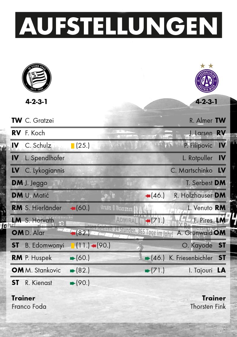 2016-08-14_SK Sturm Graz - FK Austria Wien - Aufstellungen